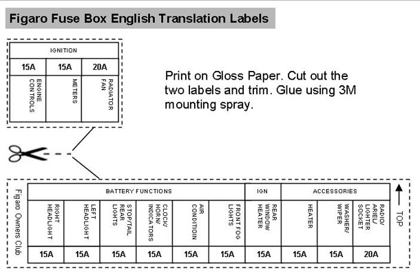 Nissan Fuse Box Translation