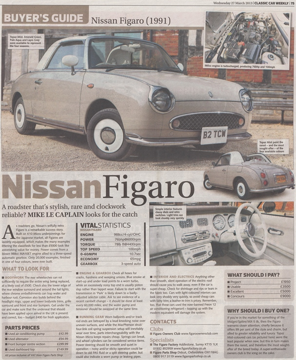 Figaro Car Test Website
