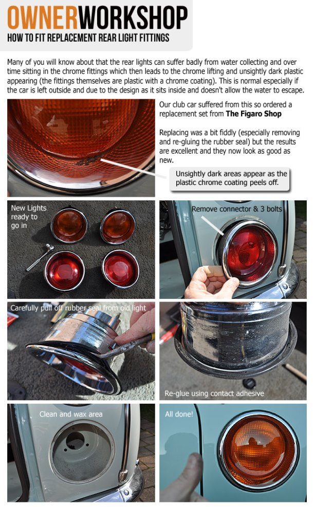 CC-HOWTO-FOR-REAR-LIGHT-FIT