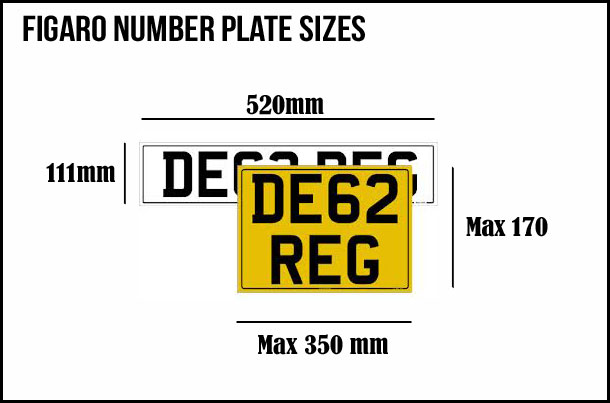 Image of number-plate-sizes2