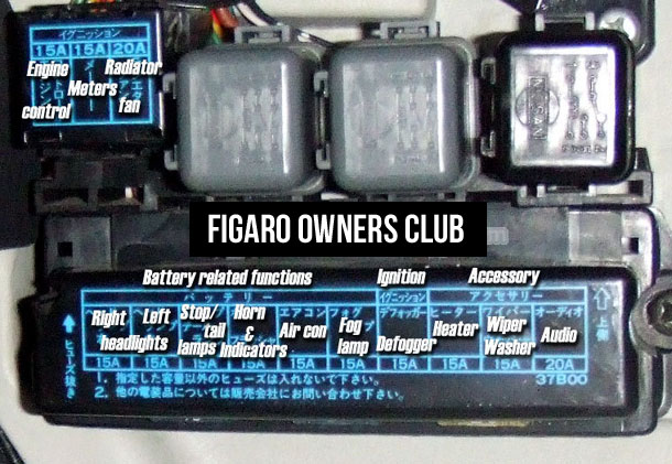 fuse box fuse box figaro owners club rh figaroownersclub com 2006 Nissan Altima Fuse Box Nissan Fuse Box Diagram